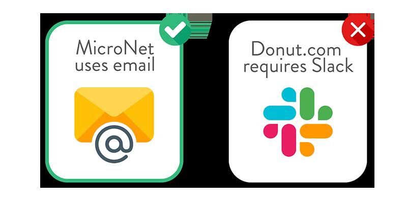 Micronet vs. Donut.com