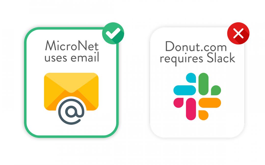 Do you need Slack to use Donut?